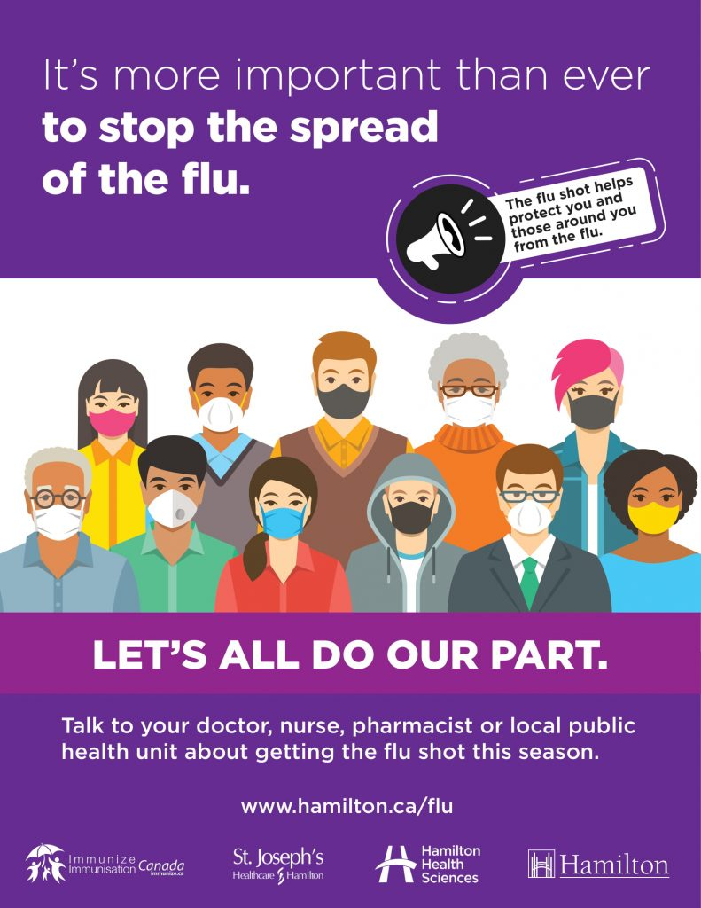 Flu Shot Poster - Let's All Do Our Part